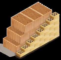 Кладка стены из керамических блоков KERAKAM 51 с лицевым кирпичом